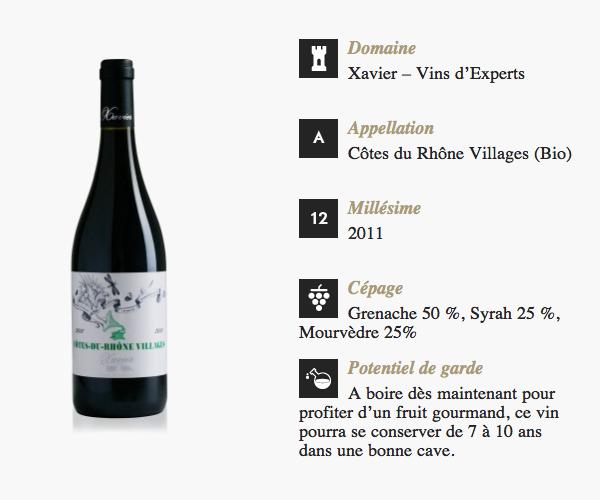 DYONIS la box de degustation pour le vin Domaine Xavier - Millesime 2011