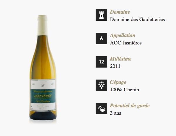 DYONIS la box de degustation pour le vin Domaine des gauletteries -