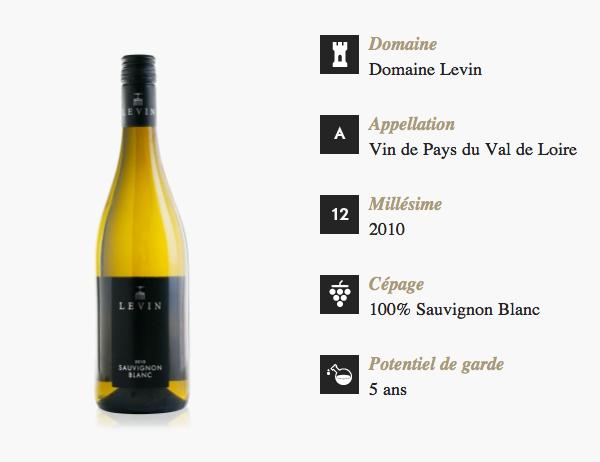 DYONIS la box de degustation pour le vin Vin - Domaine Levin- Millesime 2011
