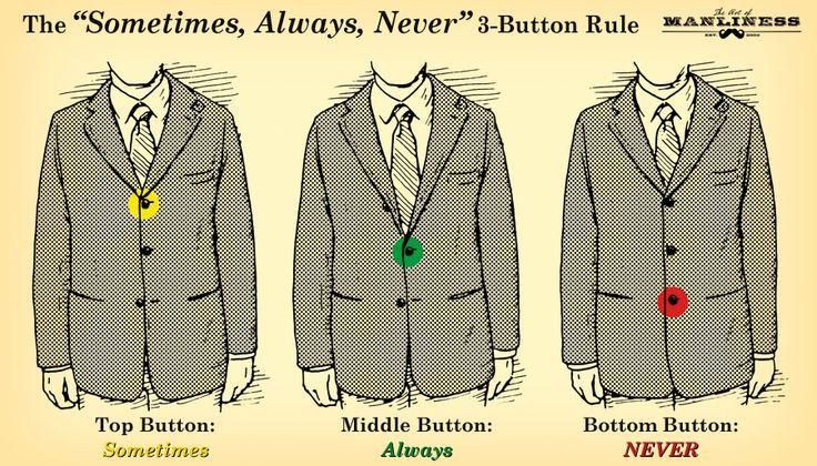 bouton-veste-homme-tendance